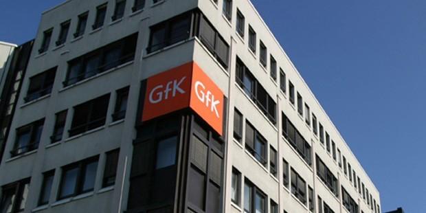gfk-turkiye